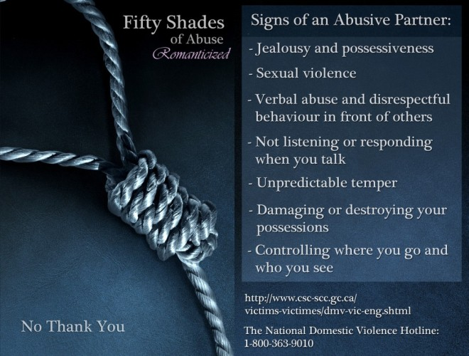 Abuse and 50 Shades of Manipulation